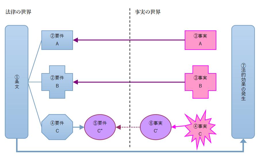 f:id:tasumaru:20190324200821p:plain