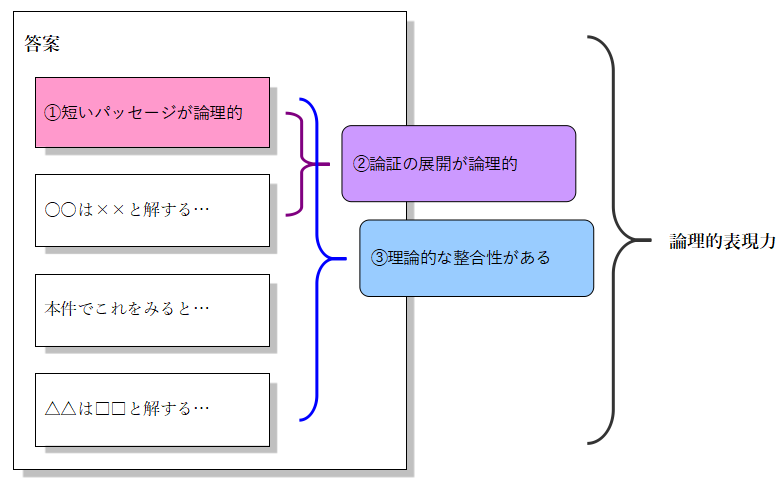 f:id:tasumaru:20190329002545p:plain