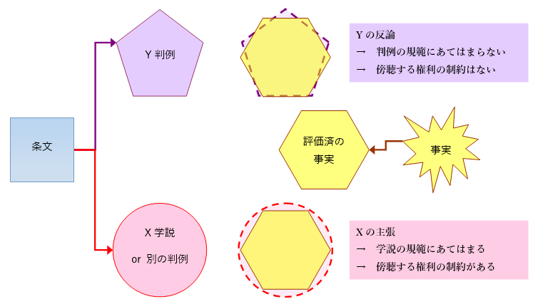 f:id:tasumaru:20190331212531p:plain