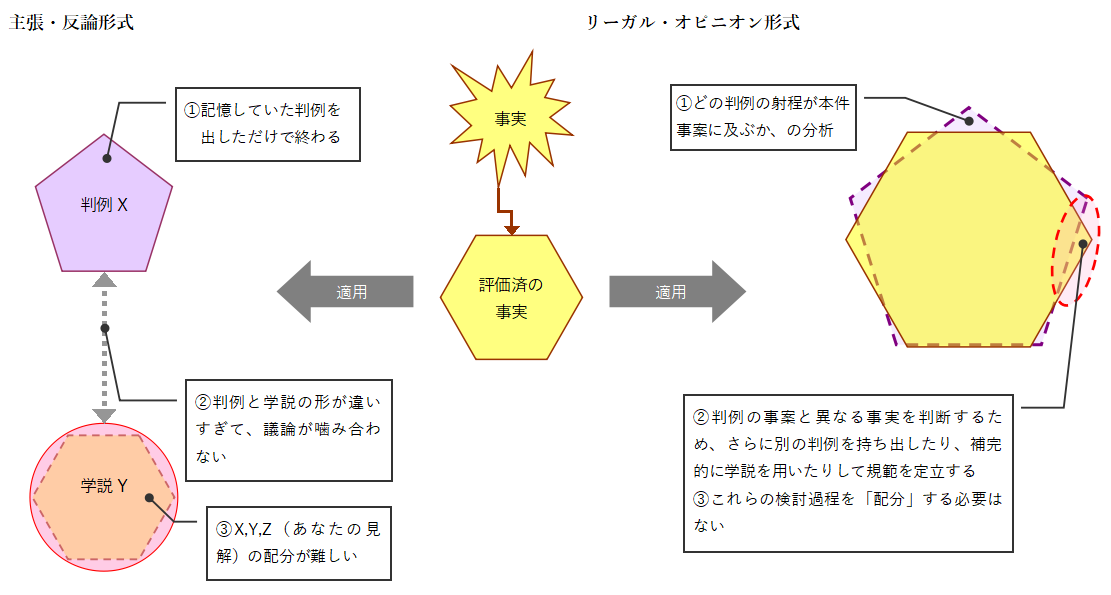 f:id:tasumaru:20190403010811p:plain