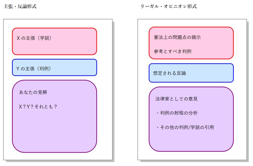 f:id:tasumaru:20190406010302p:plain