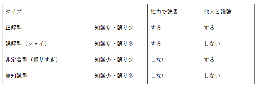 f:id:tasumaru:20190406013628p:plain