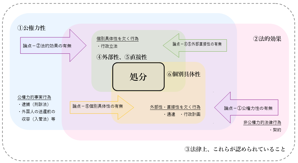 f:id:tasumaru:20190410223559p:plain