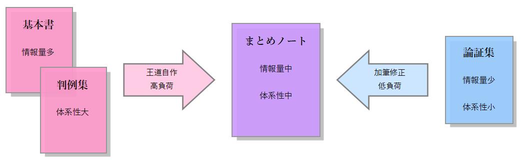 f:id:tasumaru:20190415011449p:plain
