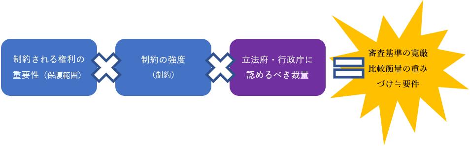f:id:tasumaru:20190501163228p:plain