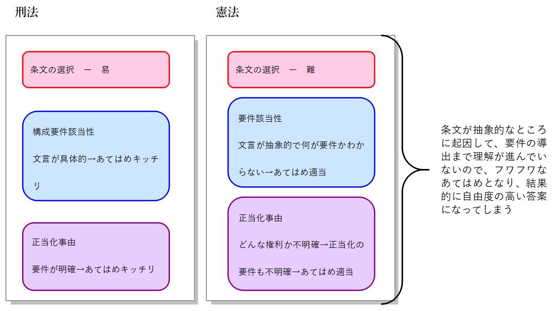 f:id:tasumaru:20190501171800p:plain