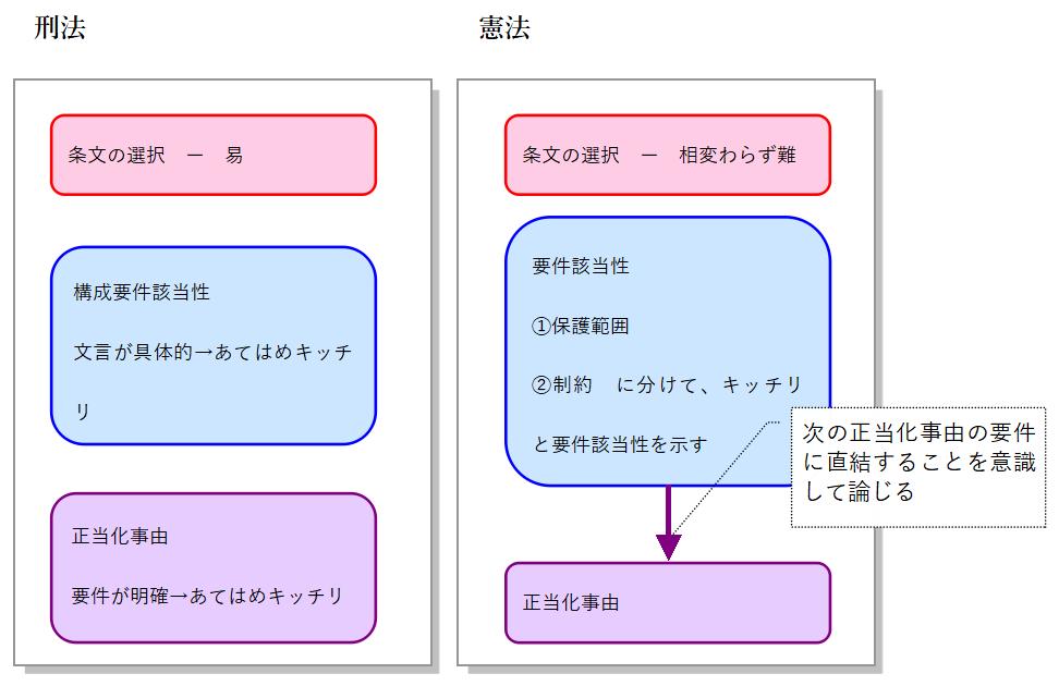 f:id:tasumaru:20190501172706p:plain