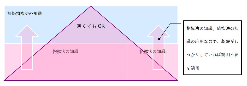 f:id:tasumaru:20190518112810p:plain