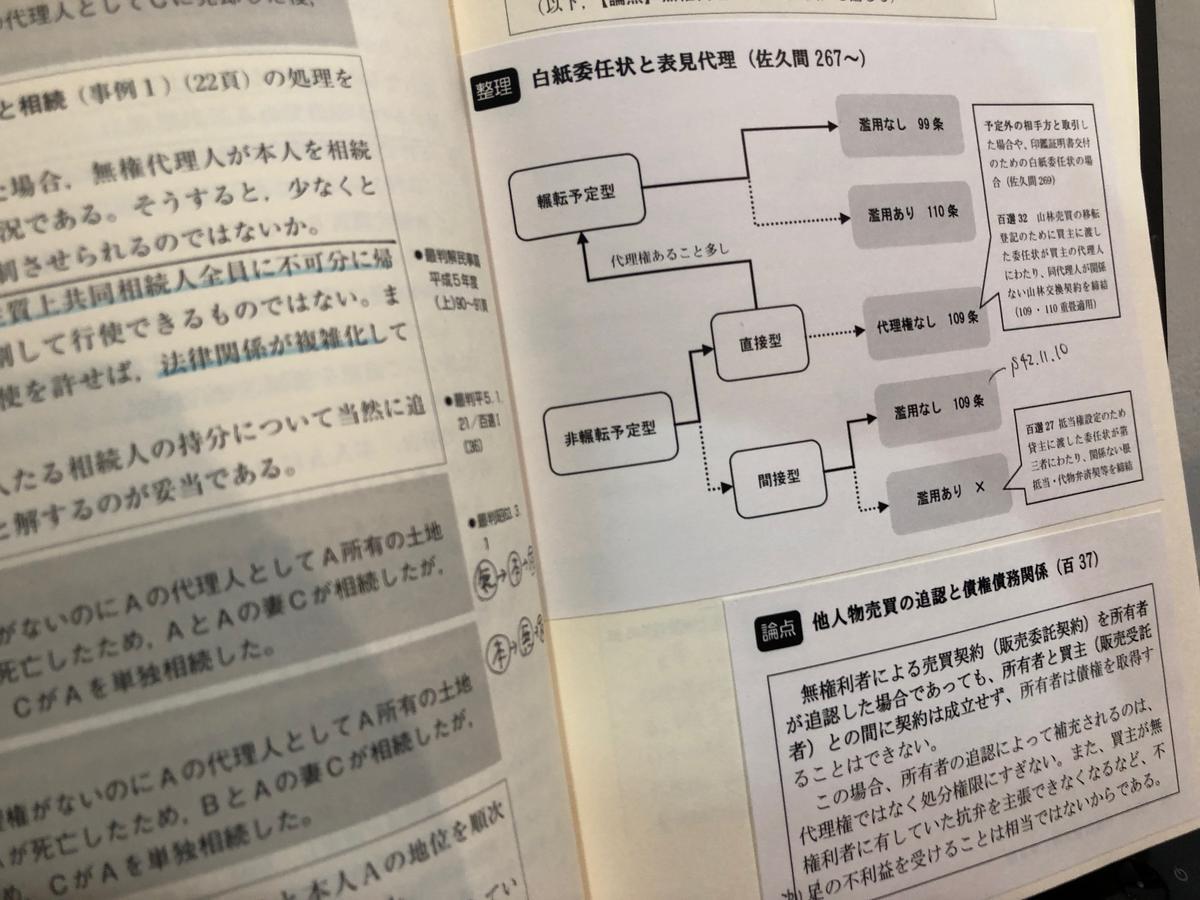 f:id:tasumaru:20190601214707j:plain
