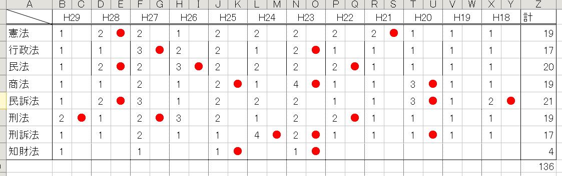 f:id:tasumaru:20190608151201p:plain