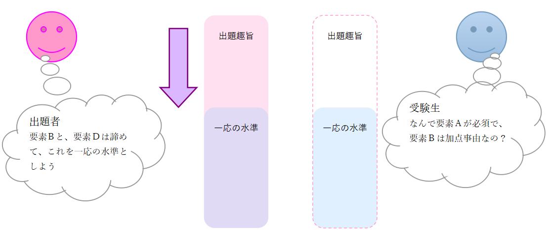 f:id:tasumaru:20190608163745p:plain