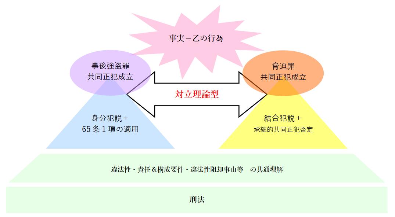 f:id:tasumaru:20190622170243p:plain