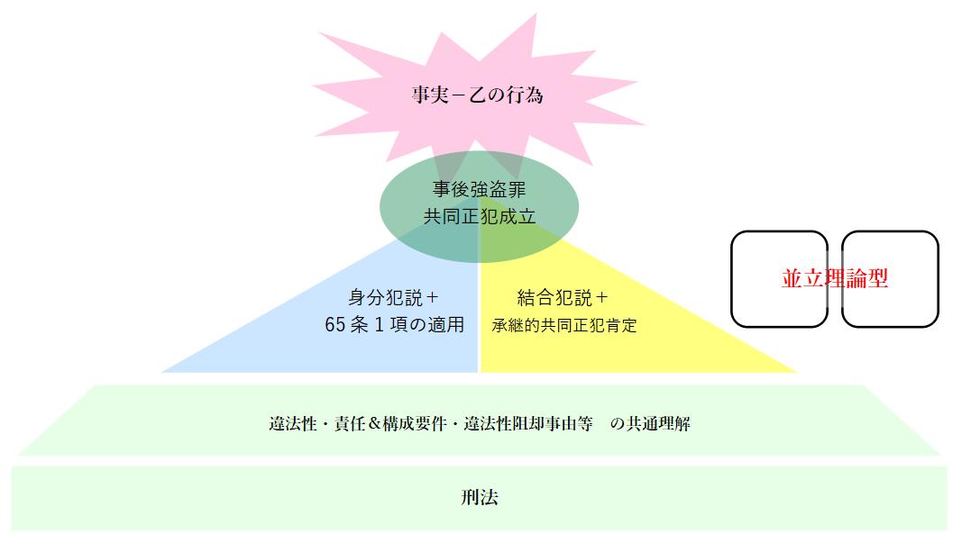 f:id:tasumaru:20190622192418p:plain