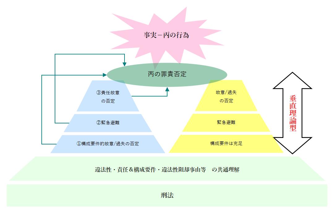 f:id:tasumaru:20190622203338p:plain