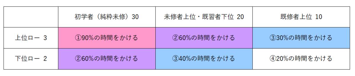 f:id:tasumaru:20190706150539p:plain