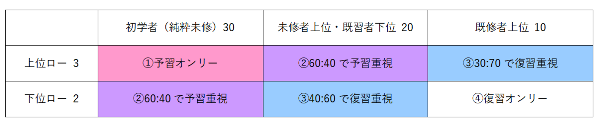 f:id:tasumaru:20190706161845p:plain