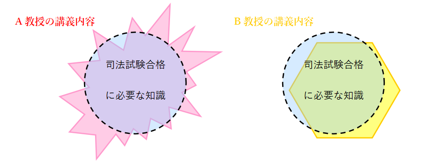 f:id:tasumaru:20190707232247p:plain
