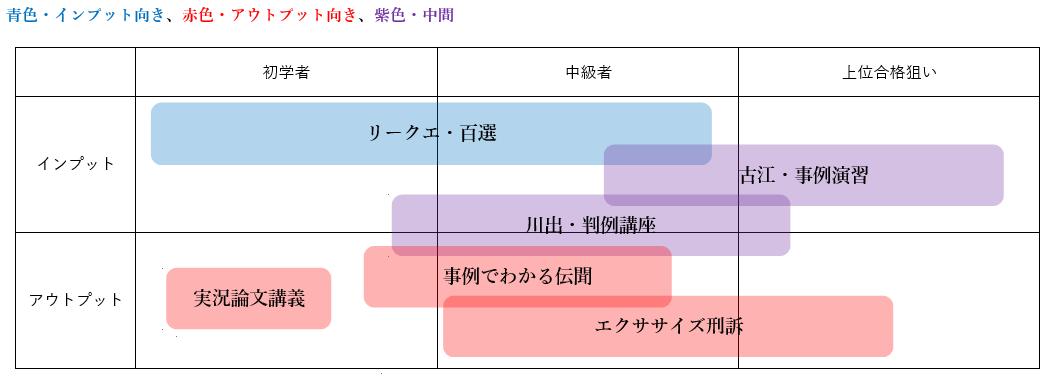 f:id:tasumaru:20190709003926p:plain