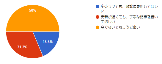 f:id:tasumaru:20190714233748p:plain