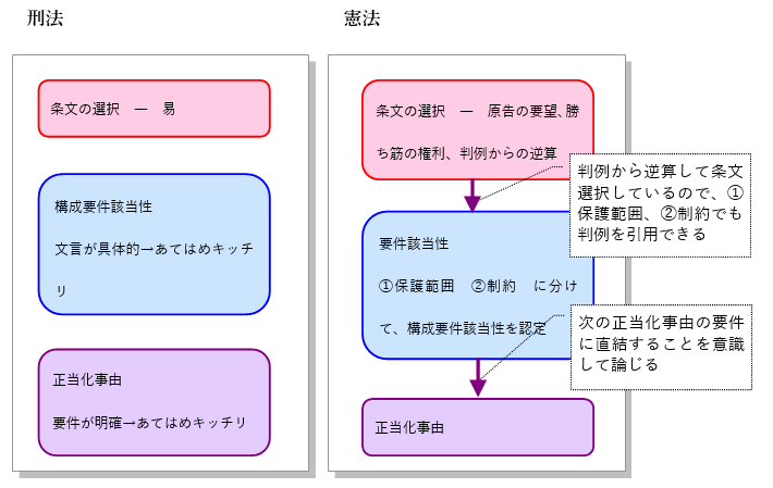 f:id:tasumaru:20190922215641p:plain