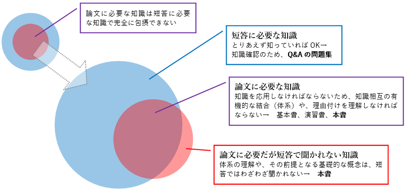 f:id:tasumaru:20191013123438p:plain
