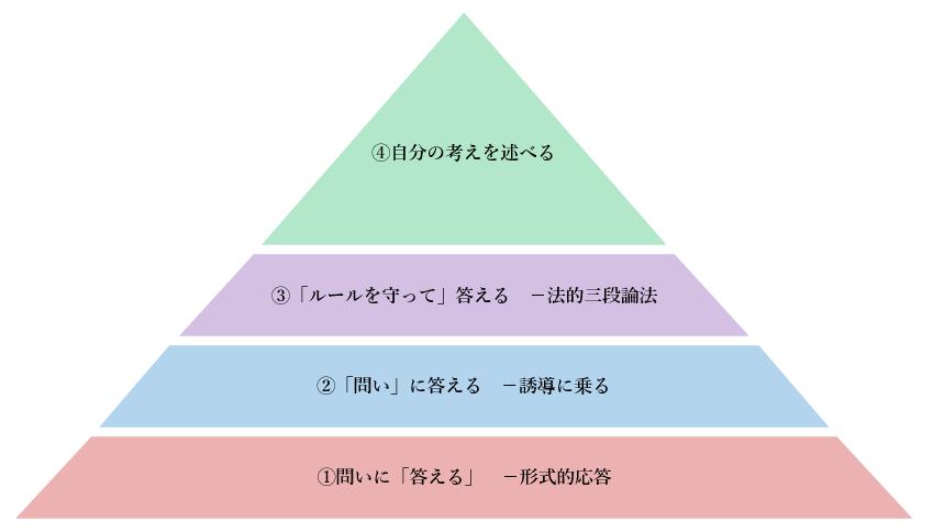 f:id:tasumaru:20191020223334p:plain