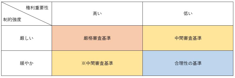 f:id:tasumaru:20191117095926p:plain