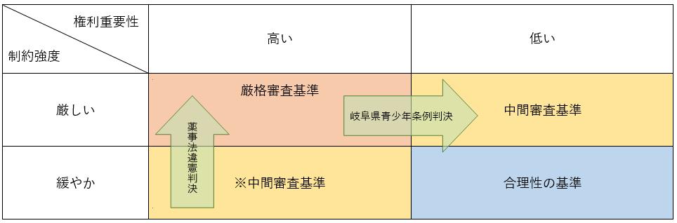 f:id:tasumaru:20191117100636p:plain