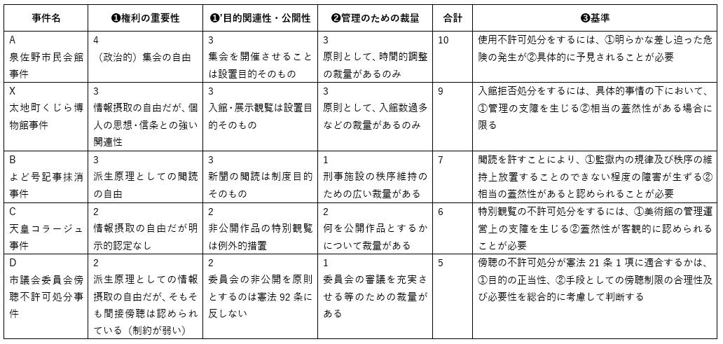 f:id:tasumaru:20191117100827p:plain