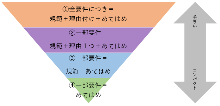 f:id:tasumaru:20191125232523p:plain