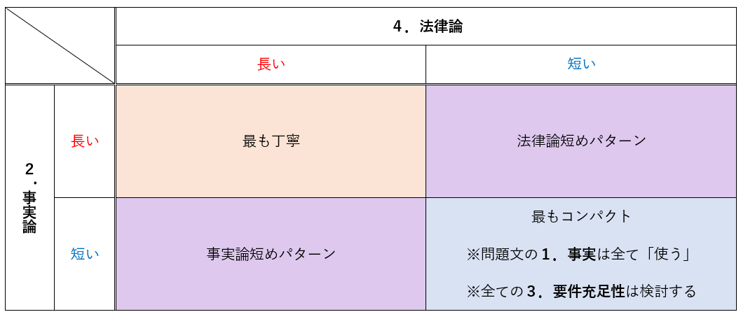 f:id:tasumaru:20191128214031p:plain