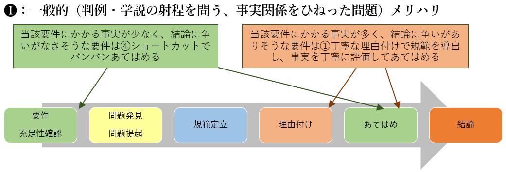 f:id:tasumaru:20191128225744p:plain