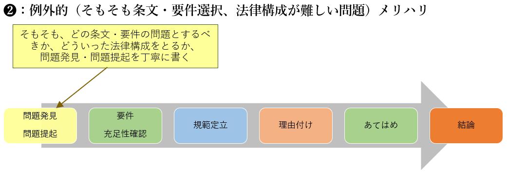 f:id:tasumaru:20191128231048p:plain