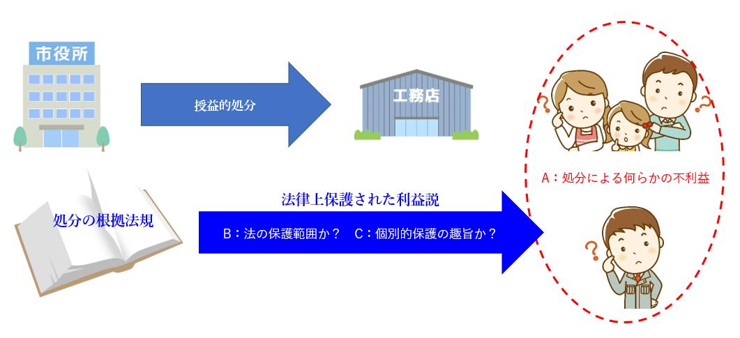 f:id:tasumaru:20191223011910p:plain