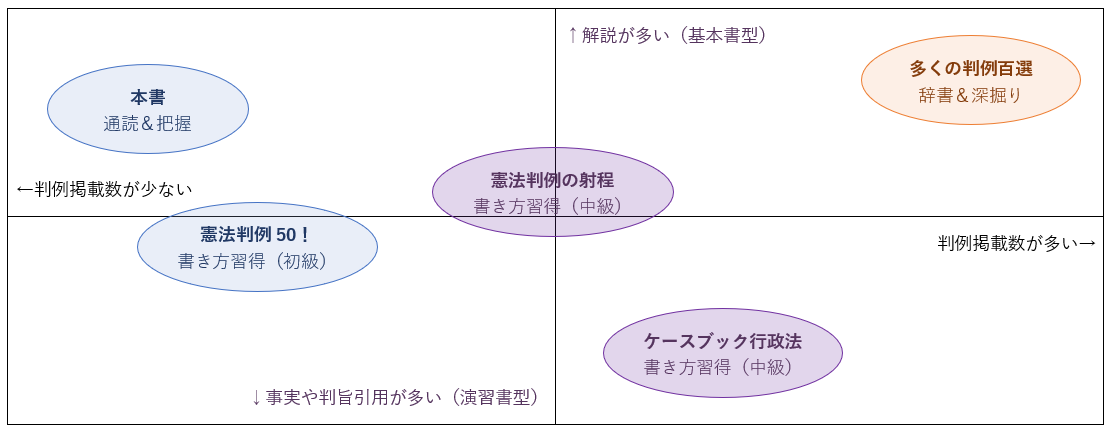 f:id:tasumaru:20200123215248p:plain