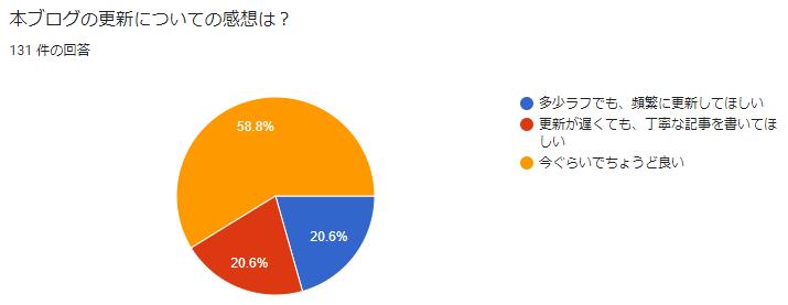 f:id:tasumaru:20200310223935p:plain