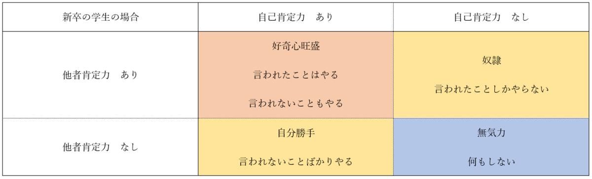 f:id:tasumaru:20201230183143p:plain