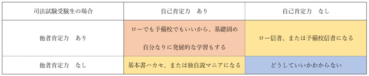 f:id:tasumaru:20201230183314p:plain