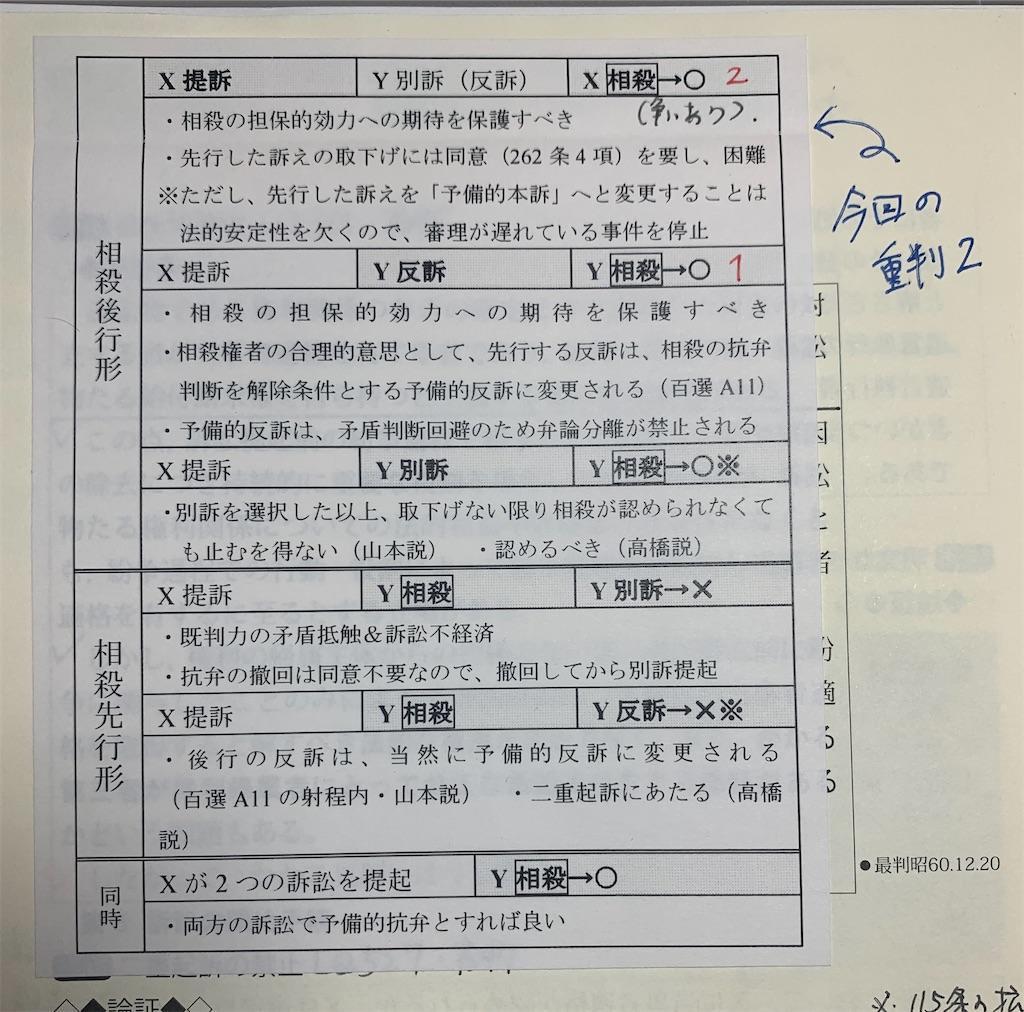 f:id:tasumaru:20210703105819j:image
