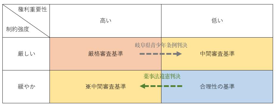 f:id:tasumaru:20210817151616p:plain