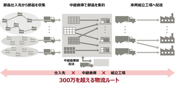 f:id:tasusu:20210630124740j:plain