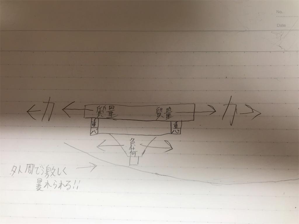 f:id:tasyuminohito:20181020220007j:image