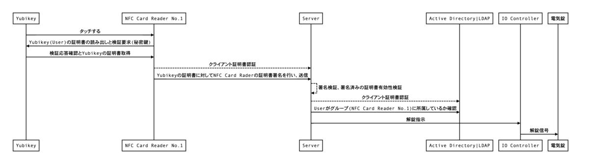 f:id:tatac1:20200720165157p:plain