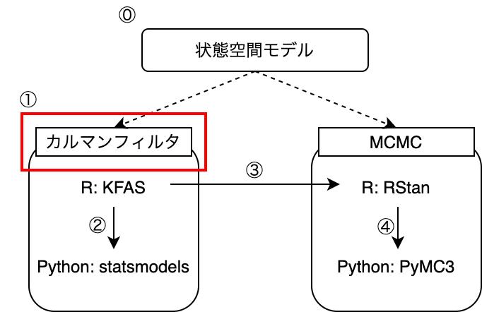 f:id:tatamiyatamiyatatatamiya:20210110150254p:plain:w500