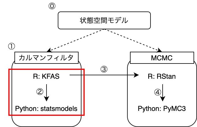 f:id:tatamiyatamiyatatatamiya:20210212134022p:plain:w500