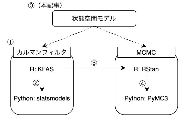 f:id:tatamiyatamiyatatatamiya:20210212211513p:plain:w400