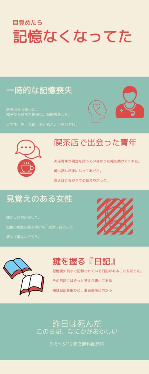 f:id:tatata_ichi:20210307154332p:plain