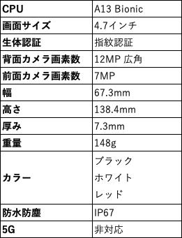 f:id:tatata_ichi:20210519085645p:plain