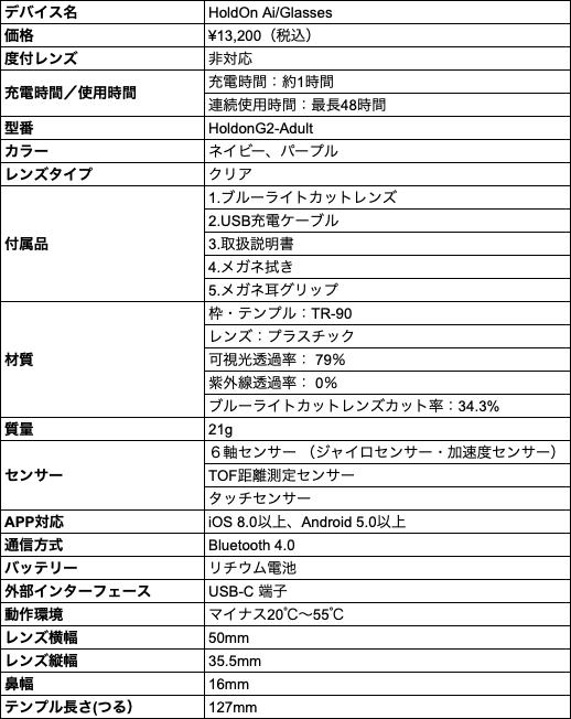 f:id:tatata_ichi:20210612155532p:plain