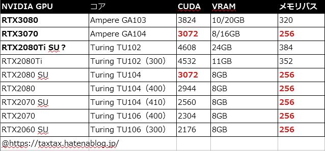 f:id:tatatatatax:20200218092850p:plain